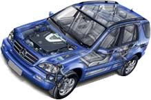 Mercedes Benz Ml500 2003 Model Specifications